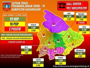 TANGKAPAN layar data pasien Covid-19 di Kabupaten Karangasem. Foto: ist