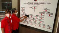 MADE Suparta (kiri) bersama IB Kresna Dana memeriksa papan struktur partai yang diplester hitam di bagian nama, foto dan jabatan Made Gianyar setelah resmi dipecat, Kamis (4/12/2020). Foto: gus hendra