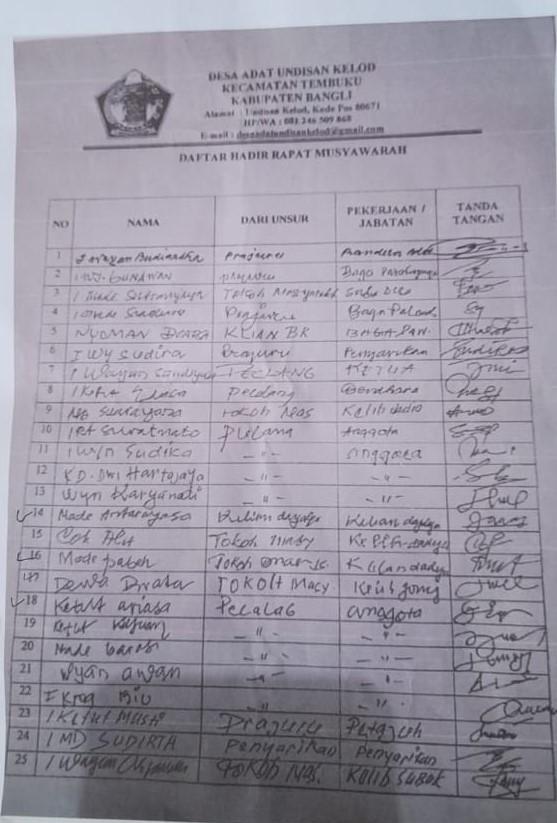 DAFTAR Hadir Rapat Musyawarah Desa Undisan Kelod. Foto: ist
