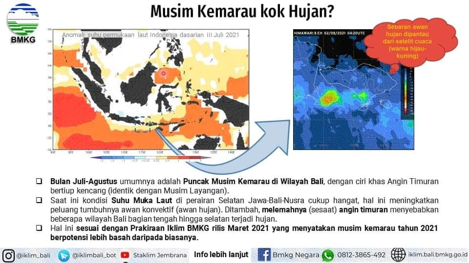 TANGKAPAN layar penjelasan BMKG terkait kondisi kemarau yang masih berpeluang terjadi hujan. Foto: ist
