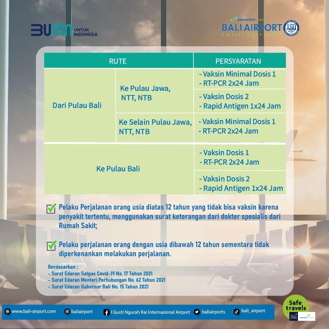 PENGUMUMAN soal syarat PPDN yang diunggah di medsos resmi Bandara Ngurah Rai. Foto: ist